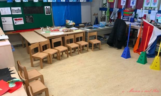 Werken in de klas van je kind